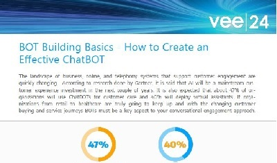 bot building basics how to create an effective chatbot cover vee24 logo featured